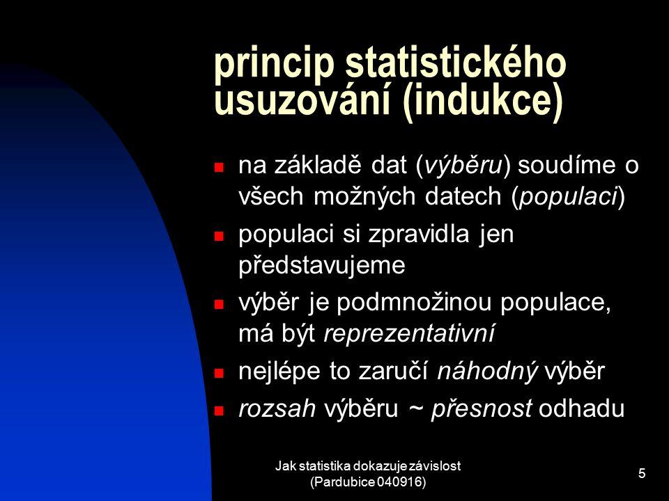 Jak statistika dokazuje závislost (Pardubice 040916) 5 princip statistického usuzování (indukce) na základě dat (výběru) soudíme o všech možných datech (populaci) populaci si zpravidla jen představujeme výběr je podmnožinou populace, má být reprezentativní nejlépe to zaručí náhodný výběr rozsah výběru ~ přesnost odhadu