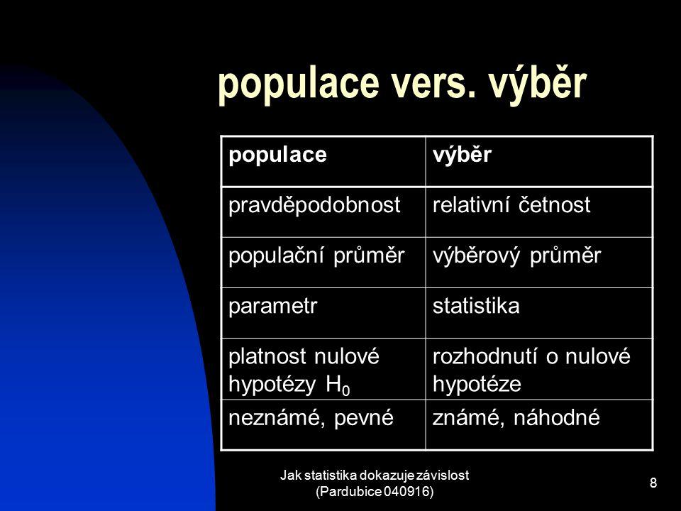 Jak statistika dokazuje závislost (Pardubice 040916) 8 populace vers.