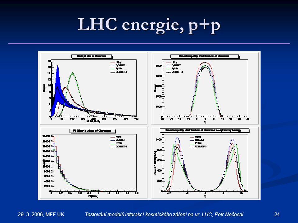 29. 3. 2006, MFF UK 24Testování modelů interakcí kosmického záření na ur. LHC, Petr Nečesal LHC energie, p+p
