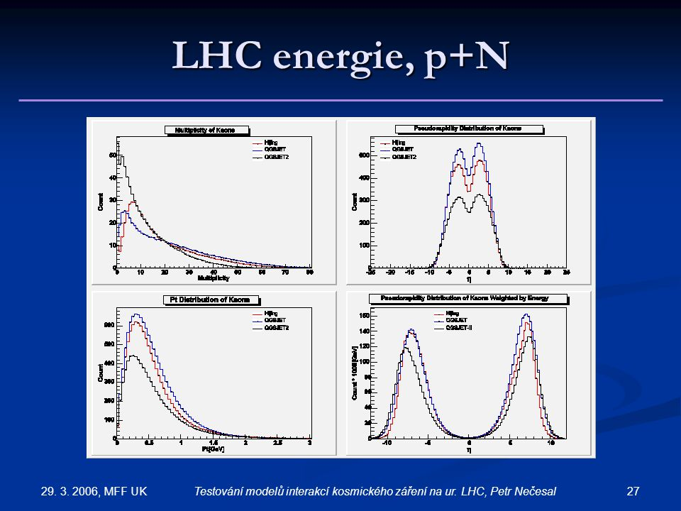 29. 3. 2006, MFF UK 27Testování modelů interakcí kosmického záření na ur. LHC, Petr Nečesal LHC energie, p+N