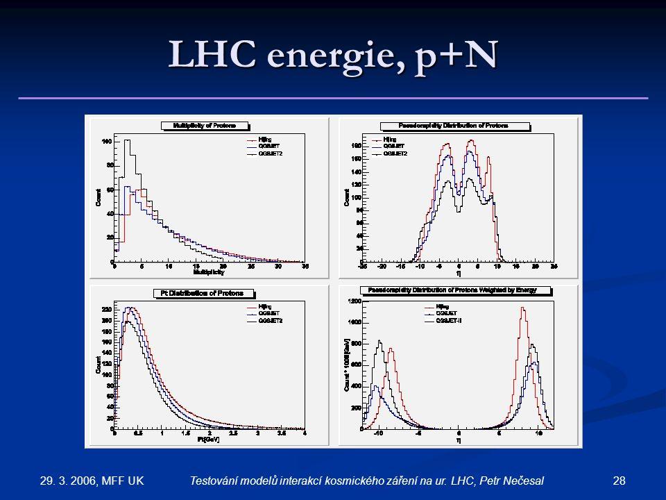 29. 3. 2006, MFF UK 28Testování modelů interakcí kosmického záření na ur. LHC, Petr Nečesal LHC energie, p+N