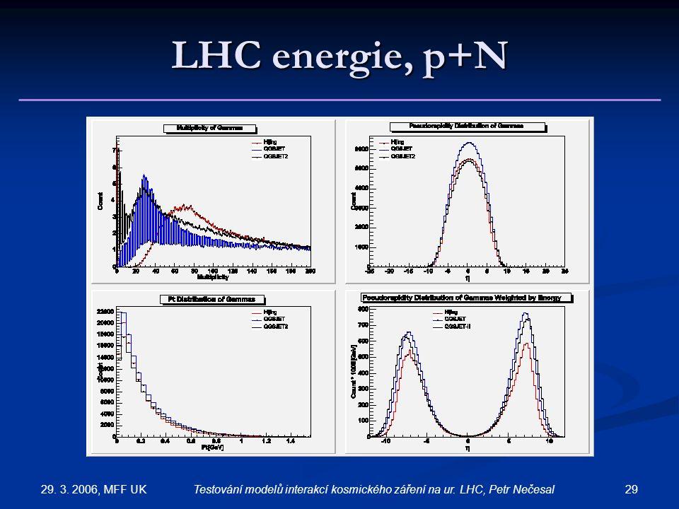 29. 3. 2006, MFF UK 29Testování modelů interakcí kosmického záření na ur. LHC, Petr Nečesal LHC energie, p+N