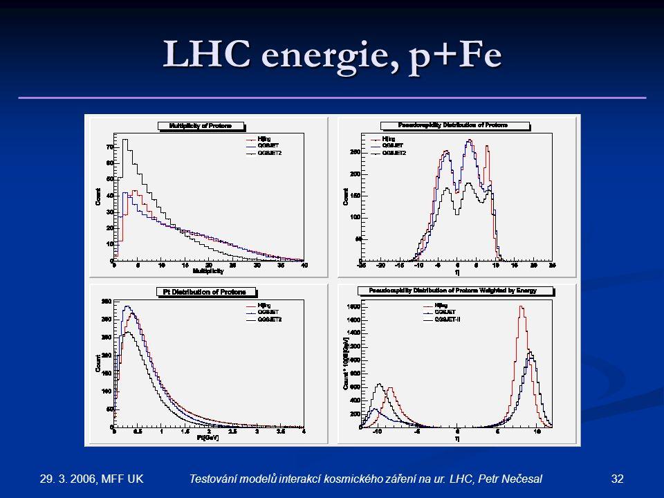 29. 3. 2006, MFF UK 32Testování modelů interakcí kosmického záření na ur. LHC, Petr Nečesal LHC energie, p+Fe