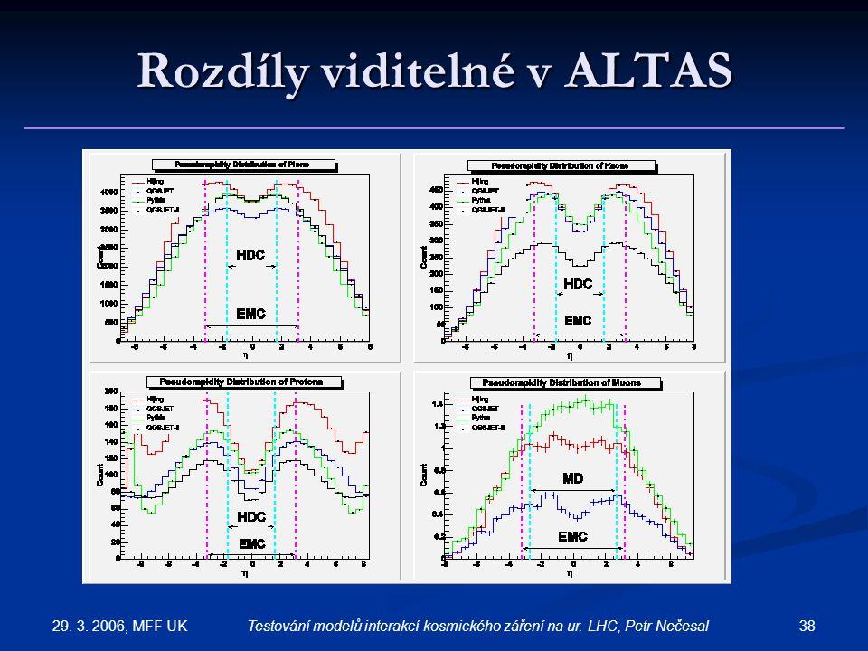 29. 3. 2006, MFF UK 38Testování modelů interakcí kosmického záření na ur. LHC, Petr Nečesal Rozdíly viditelné v ALTAS