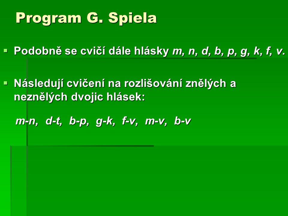Program G.Spiela  Podobně se cvičí dále hlásky m, n, d, b, p, g, k, f, v.