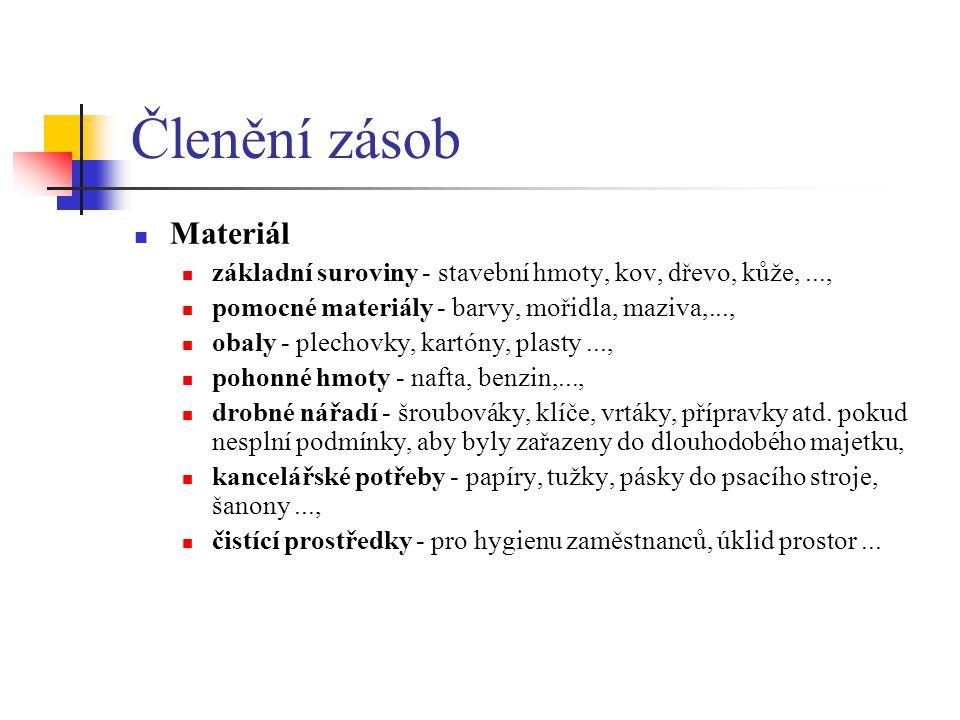 Členění zásob Materiál základní suroviny - stavební hmoty, kov, dřevo, kůže,..., pomocné materiály - barvy, mořidla, maziva,..., obaly - plechovky, ka