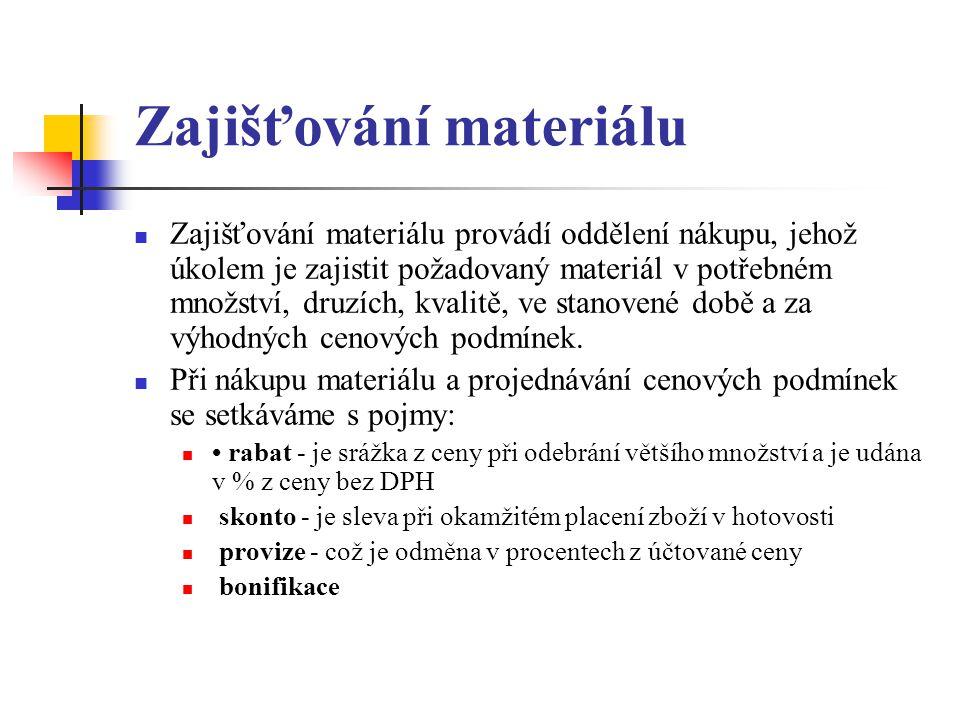 Zajišťování materiálu Zajišťování materiálu provádí oddělení nákupu, jehož úkolem je zajistit požadovaný materiál v potřebném množství, druzích, kvali