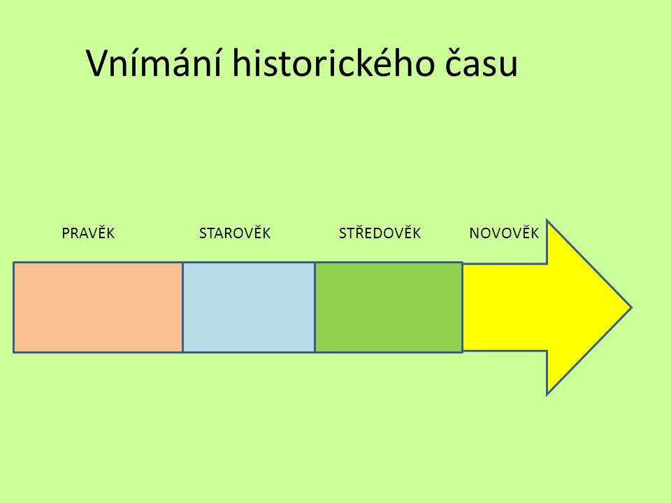 K orientaci v dějinách nám pomáhá i časová přímka.