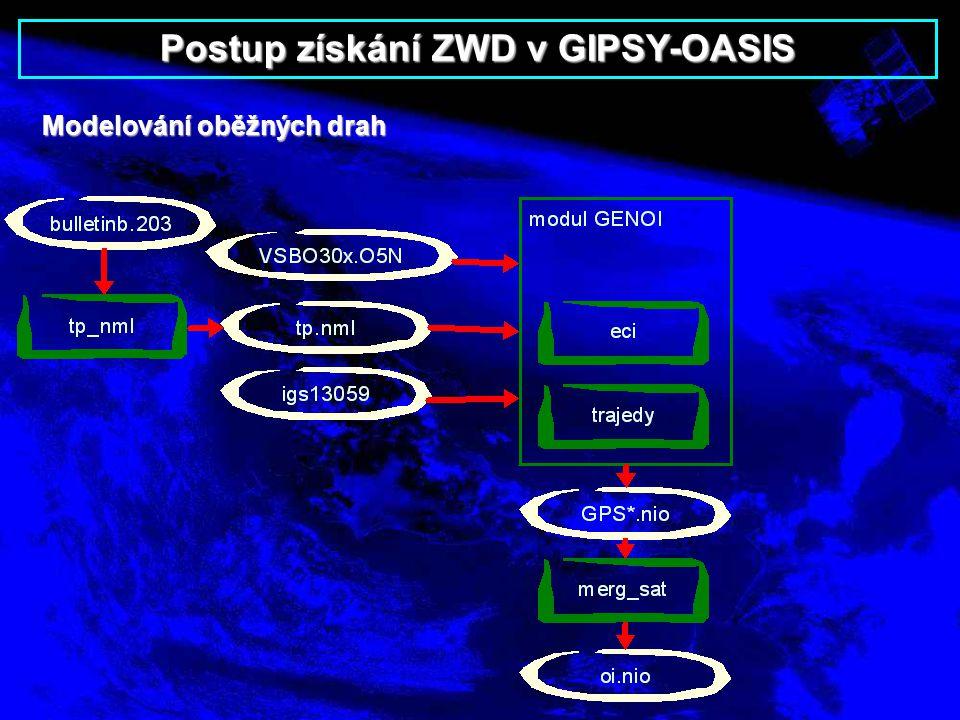 Postup získání ZWD v GIPSY-OASIS Modelování oběžných drah