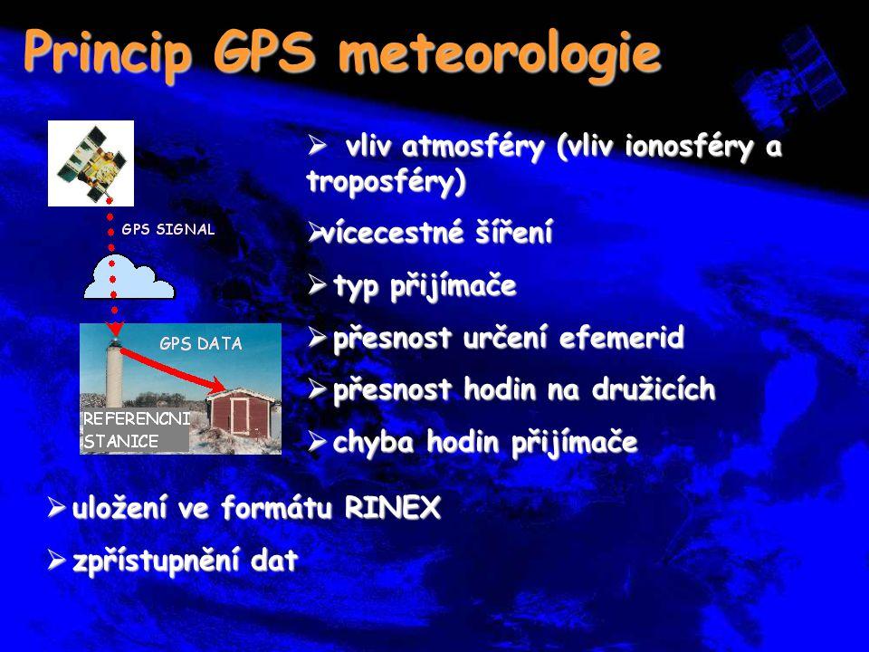 Princip GPS meteorologie  vliv atmosféry (vliv ionosféry a troposféry)  vícecestné šíření  typ přijímače  přesnost určení efemerid  přesnost hodin na družicích  chyba hodin přijímače  uložení ve formátu RINEX  zpřístupnění dat