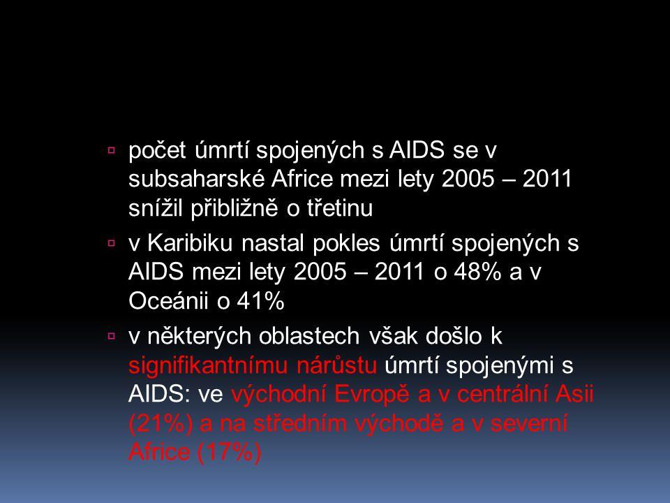  počet úmrtí spojených s AIDS se v subsaharské Africe mezi lety 2005 – 2011 snížil přibližně o třetinu  v Karibiku nastal pokles úmrtí spojených s AIDS mezi lety 2005 – 2011 o 48% a v Oceánii o 41%  v některých oblastech však došlo k signifikantnímu nárůstu úmrtí spojenými s AIDS: ve východní Evropě a v centrální Asii (21%) a na středním východě a v severní Africe (17%)