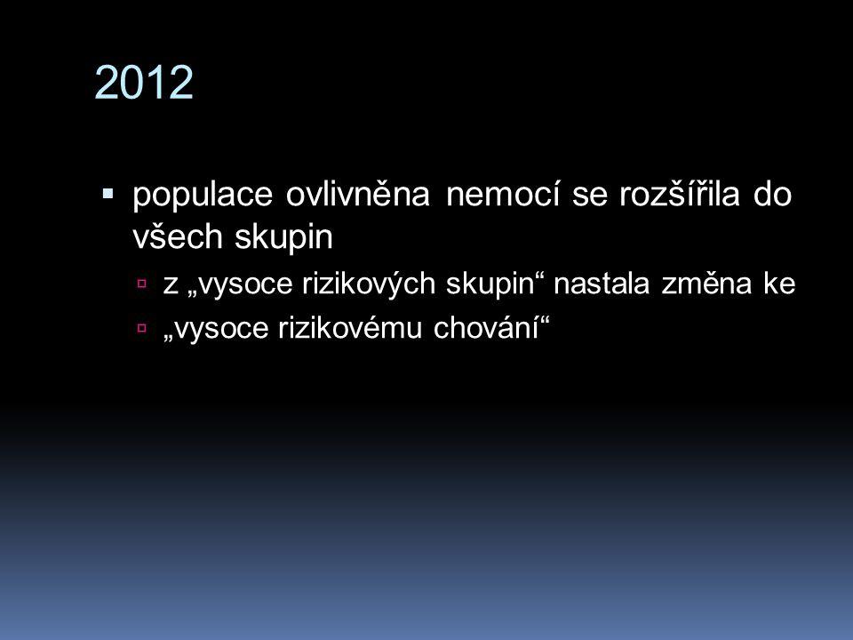 """2012  populace ovlivněna nemocí se rozšířila do všech skupin  z """"vysoce rizikových skupin"""" nastala změna ke  """"vysoce rizikovému chování"""""""