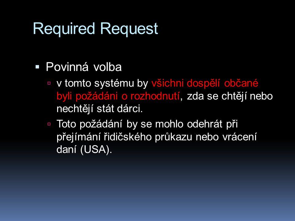 Required Request  Povinná volba  v tomto systému by všichni dospělí občané byli požádáni o rozhodnutí, zda se chtějí nebo nechtějí stát dárci.  Tot