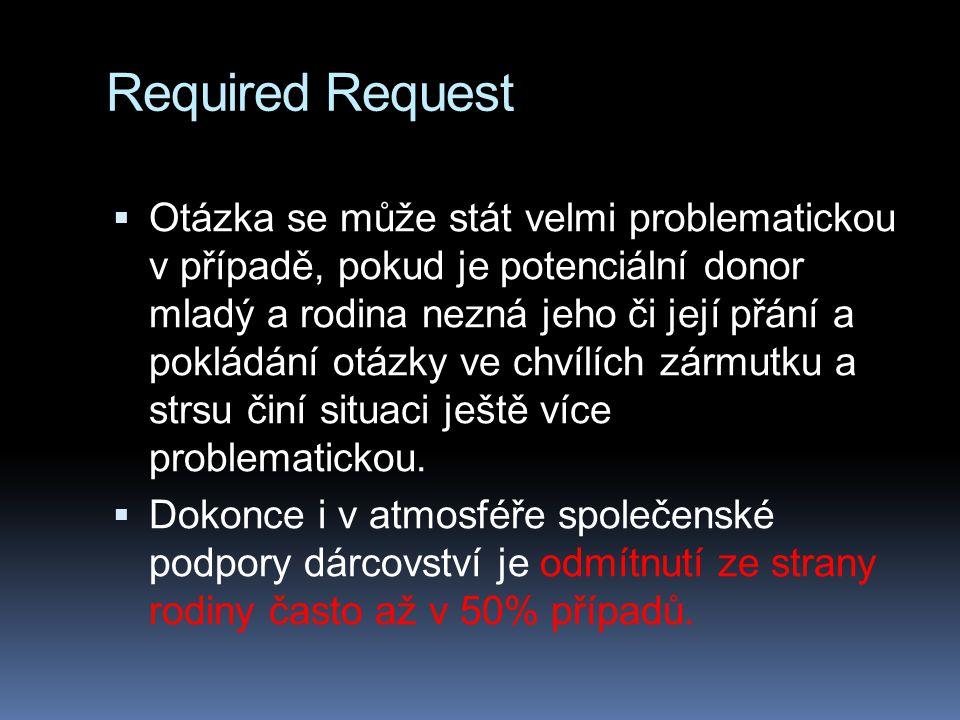 Required Request  Otázka se může stát velmi problematickou v případě, pokud je potenciální donor mladý a rodina nezná jeho či její přání a pokládání
