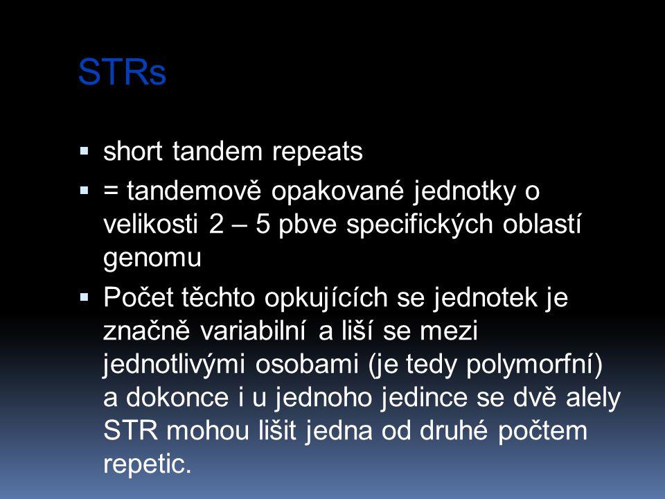 STRs  short tandem repeats  = tandemově opakované jednotky o velikosti 2 – 5 pbve specifických oblastí genomu  Počet těchto opkujících se jednotek