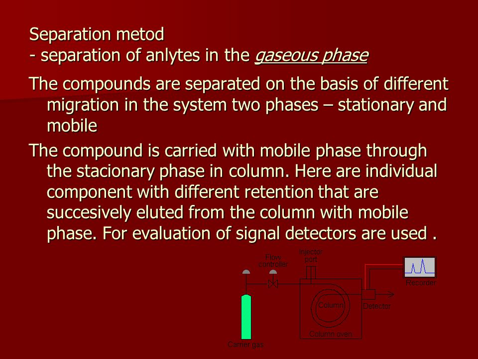 Separation metod - separation of anlytes in the gaseous phase The compounds are separated on the basis of different migration in the system two phases – stationary and mobile The compound is carried with mobile phase through the stacionary phase in column.