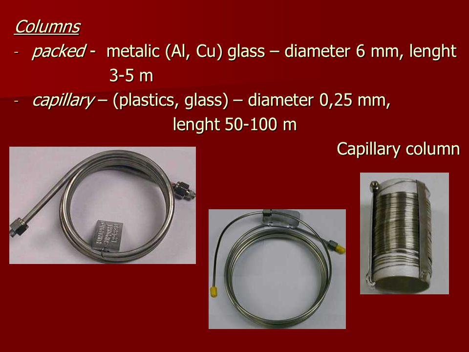 Columns - packed - metalic (Al, Cu) glass – diameter 6 mm, lenght 3-5 m 3-5 m - capillary – (plastics, glass) – diameter 0,25 mm, lenght 50-100 m lenght 50-100 m Capillary column Capillary column