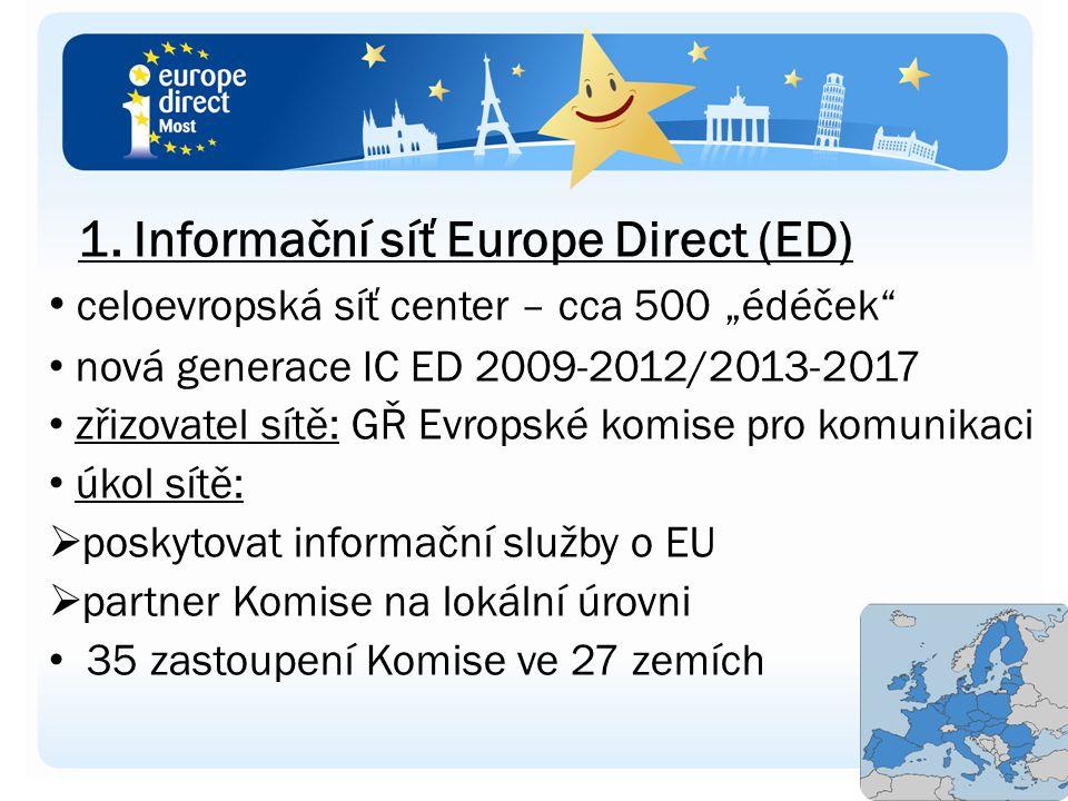 """celoevropská síť center – cca 500 """"édéček nová generace IC ED 2009-2012/2013-2017 zřizovatel sítě: GŘ Evropské komise pro komunikaci úkol sítě:  poskytovat informační služby o EU  partner Komise na lokální úrovni 35 zastoupení Komise ve 27 zemích 1."""