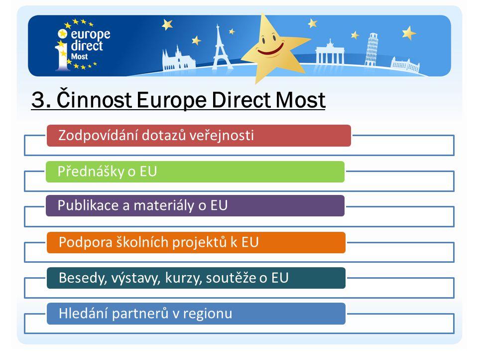 3. Činnost Europe Direct Most Zodpovídání dotazů veřejnostiPřednášky o EUPublikace a materiály o EUPodpora školních projektů k EUBesedy, výstavy, kurz