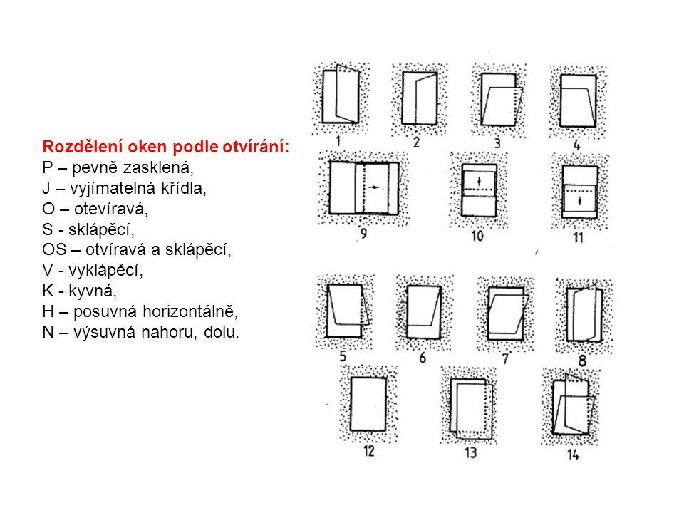 Rozdělení oken podle otvírání: P – pevně zasklená, J – vyjímatelná křídla, O – otevíravá, S - sklápěcí, OS – otvíravá a sklápěcí, V - vyklápěcí, K - kyvná, H – posuvná horizontálně, N – výsuvná nahoru, dolu.