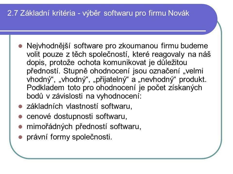 2.7 Základní kritéria - výběr softwaru pro firmu Novák Nejvhodnější software pro zkoumanou firmu budeme volit pouze z těch společností, které reagovaly na náš dopis, protože ochota komunikovat je důležitou předností.
