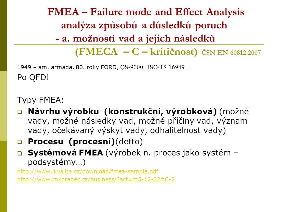 FMEA – Failure mode and Effect Analysis analýza způsobů a důsledků poruch - a. možností vad a jejich následků (FMECA – C – kritičnost) ČSN EN 60812:20