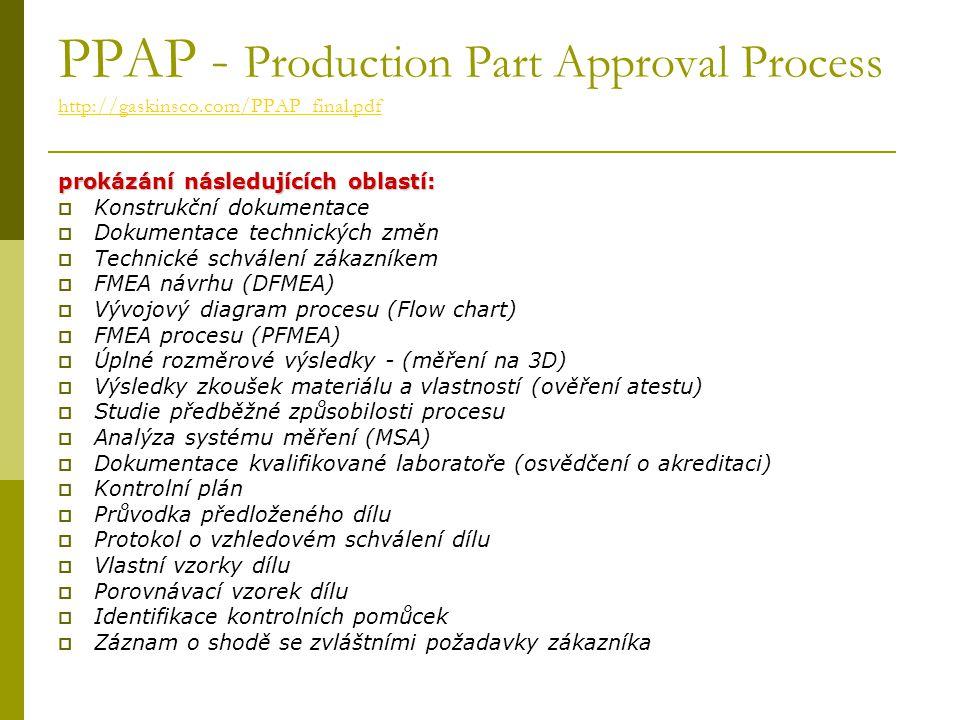 PPAP - Production Part Approval Process http://gaskinsco.com/PPAP_final.pdf http://gaskinsco.com/PPAP_final.pdf prokázání následujících oblastí:  Kon
