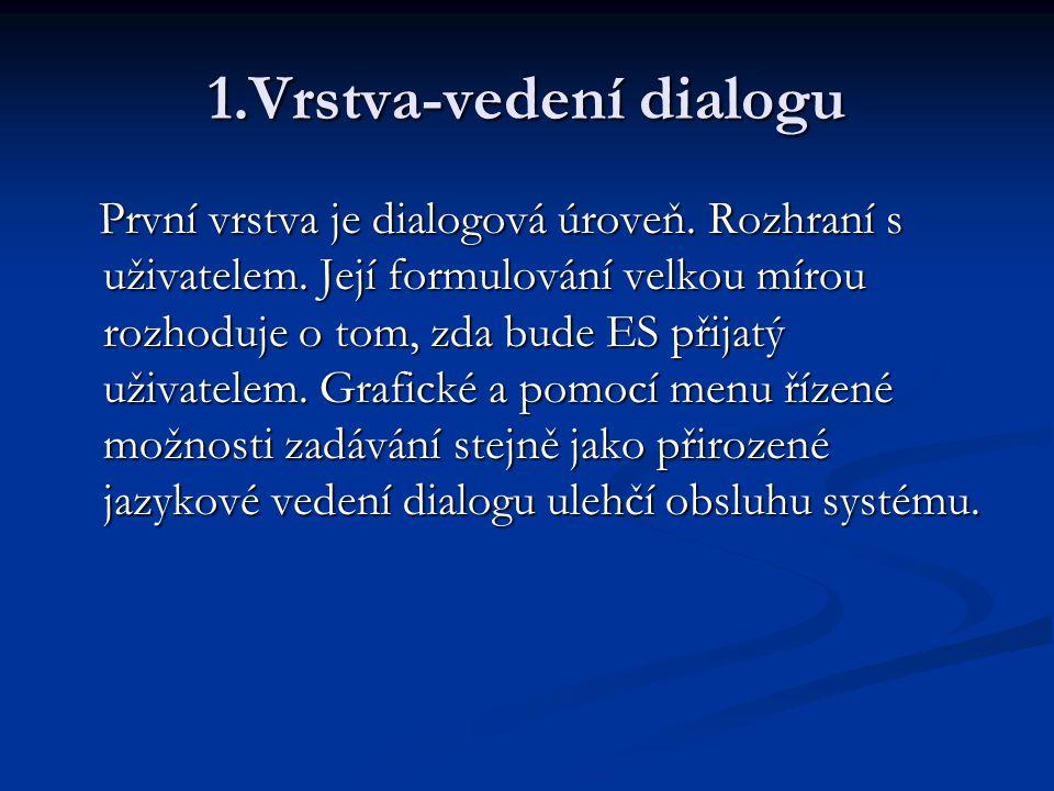 1.Vrstva-vedení dialogu První vrstva je dialogová úroveň.