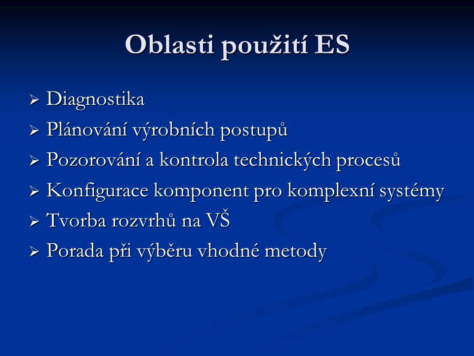 Oblasti použití ES  Diagnostika  Plánování výrobních postupů  Pozorování a kontrola technických procesů  Konfigurace komponent pro komplexní systémy  Tvorba rozvrhů na VŠ  Porada při výběru vhodné metody