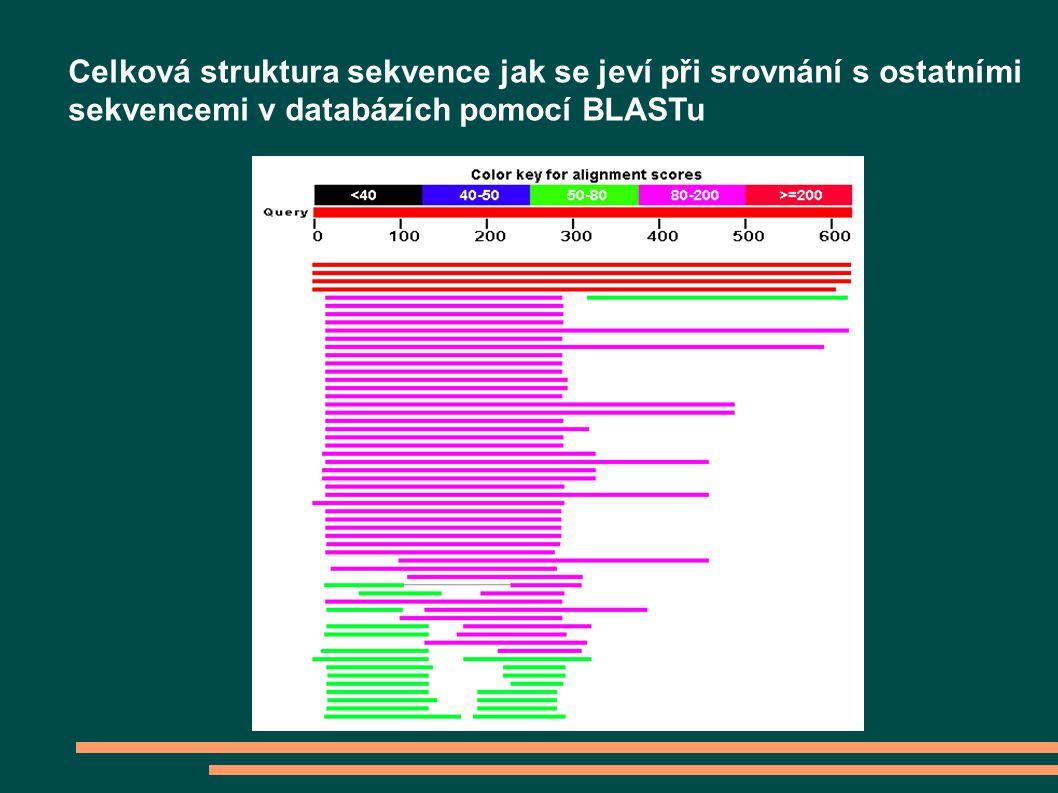 Celková struktura sekvence jak se jeví při srovnání s ostatními sekvencemi v databázích pomocí BLASTu