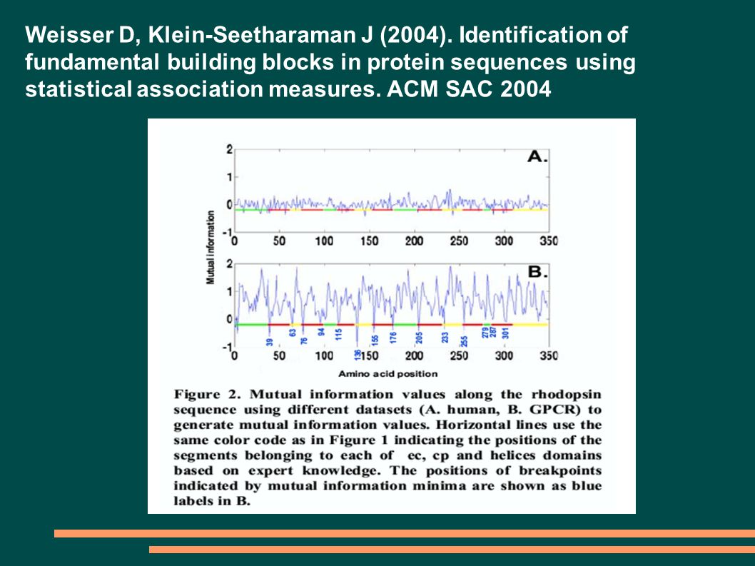 Weisser D, Klein-Seetharaman J (2004). Identification of fundamental building blocks in protein sequences using statistical association measures. ACM