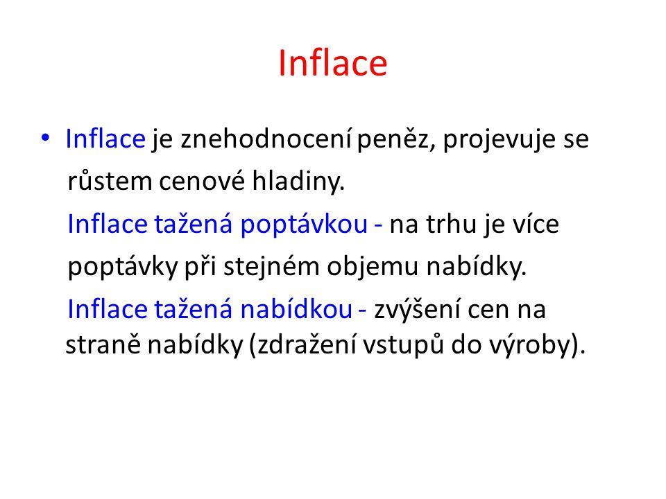 Inflace Inflace je znehodnocení peněz, projevuje se růstem cenové hladiny.