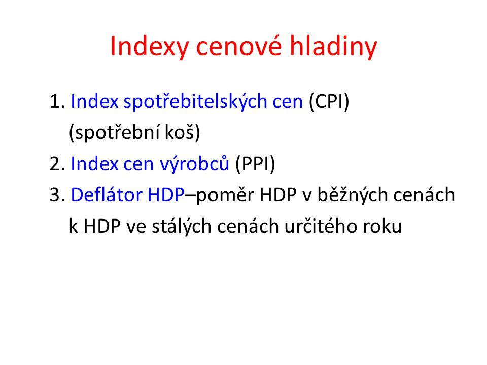 Indexy cenové hladiny 1. Index spotřebitelských cen (CPI) (spotřební koš) 2.