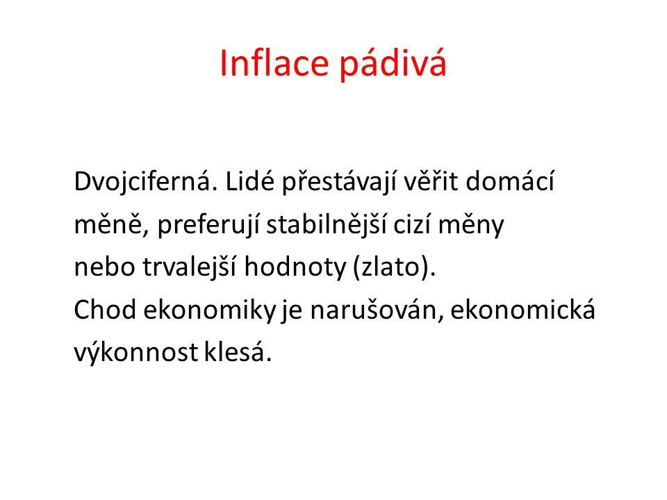 Inflace pádivá Dvojciferná.