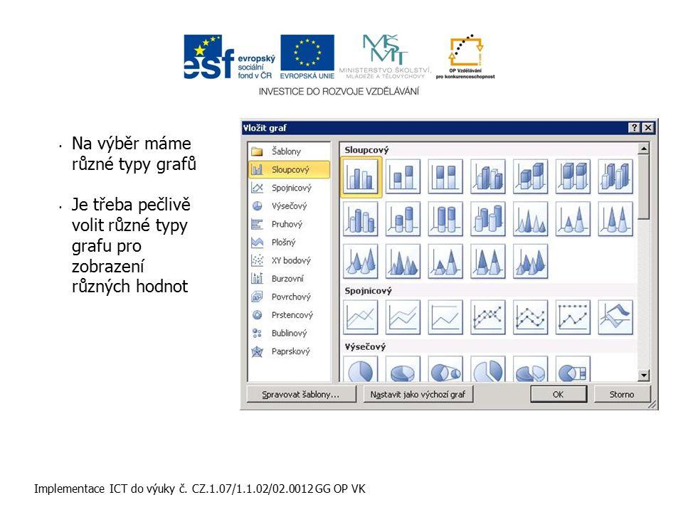 Na výběr máme různé typy grafů Je třeba pečlivě volit různé typy grafu pro zobrazení různých hodnot Implementace ICT do výuky č.