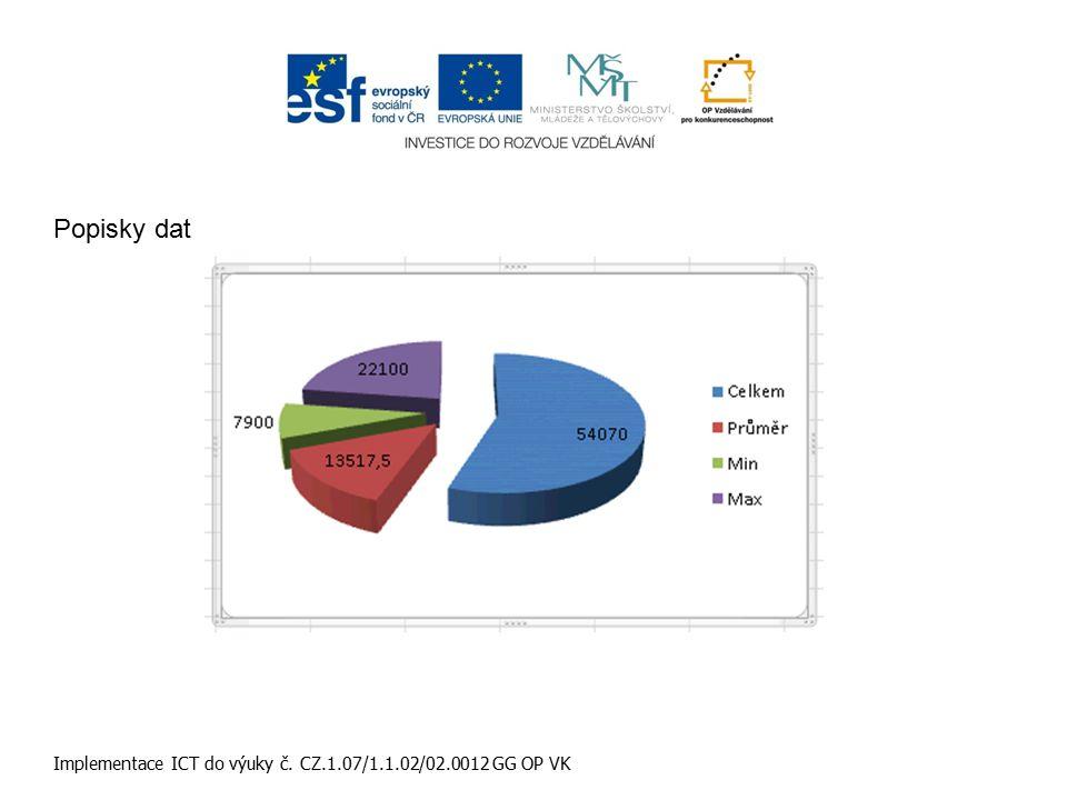 Popisky dat Implementace ICT do výuky č. CZ.1.07/1.1.02/02.0012 GG OP VK