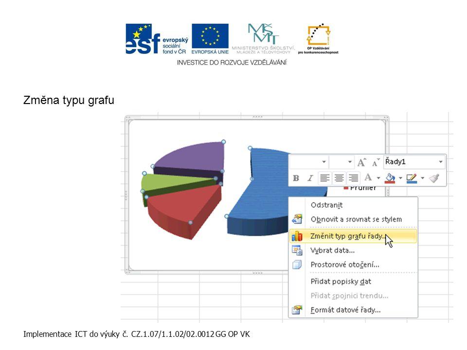 Změna typu grafu Implementace ICT do výuky č. CZ.1.07/1.1.02/02.0012 GG OP VK