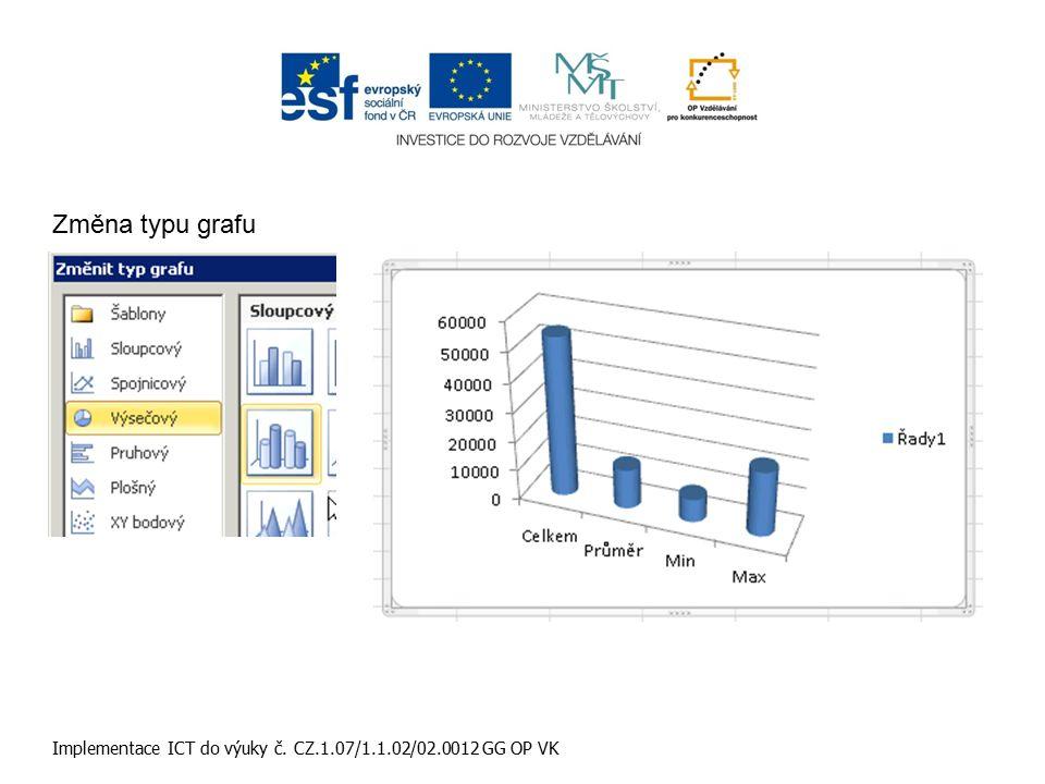 Úprava legendy Implementace ICT do výuky č. CZ.1.07/1.1.02/02.0012 GG OP VK