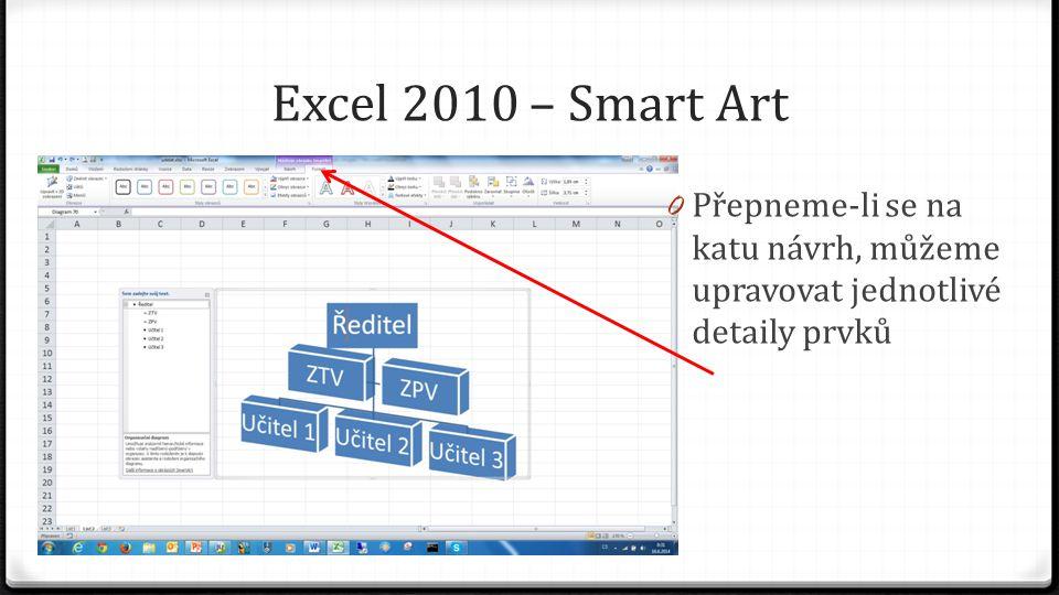 Excel 2010 – Smart Art 0 Přepneme-li se na katu návrh, můžeme upravovat jednotlivé detaily prvků