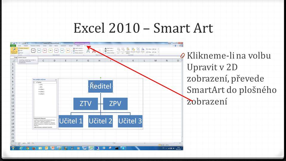 Excel 2010 – Smart Art 0 Klikneme-li na volbu Upravit v 2D zobrazení, převede SmartArt do plošného zobrazení