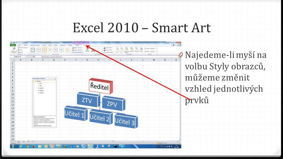 Excel 2010 – Smart Art 0 Najedeme-li myší na volbu Styly obrazců, můžeme změnit vzhled jednotlivých prvků