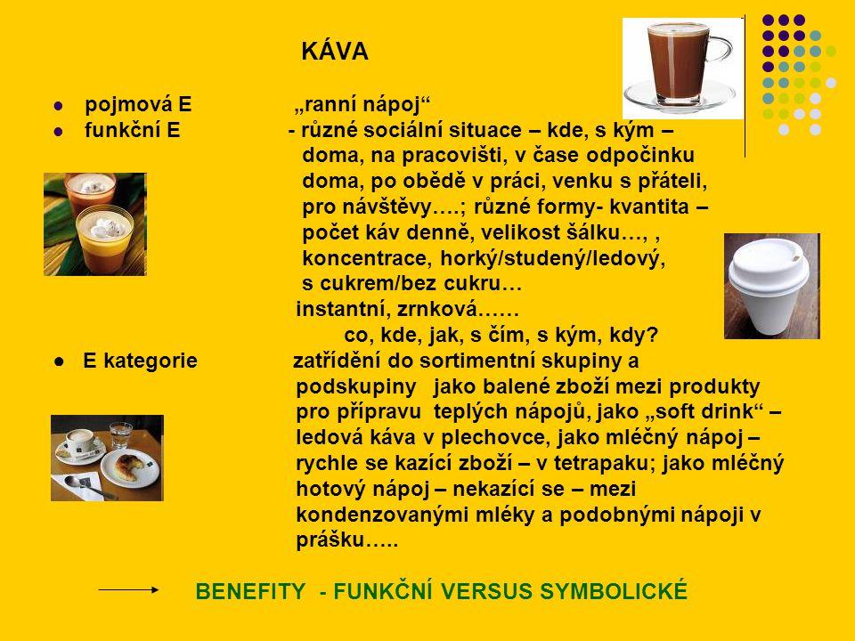 """KÁVA pojmová E """"ranní nápoj funkční E - různé sociální situace – kde, s kým – doma, na pracovišti, v čase odpočinku doma, po obědě v práci, venku s přáteli, pro návštěvy….; různé formy- kvantita – počet káv denně, velikost šálku…,, koncentrace, horký/studený/ledový, s cukrem/bez cukru… instantní, zrnková…… co, kde, jak, s čím, s kým, kdy."""