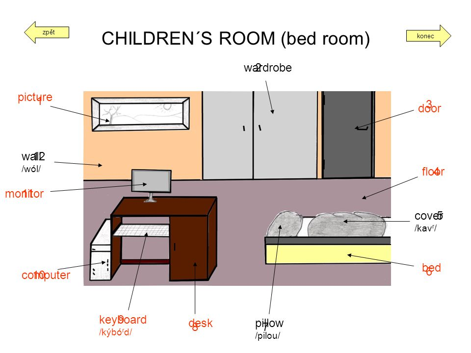KITCHEN chair clock glass table fork plate knife spoon floor cooker /kuk r / cupboard /kapbó r d/ tap /tep/ 1 2 3 4 5 6 7 8 9 10 11 12 zpět konec