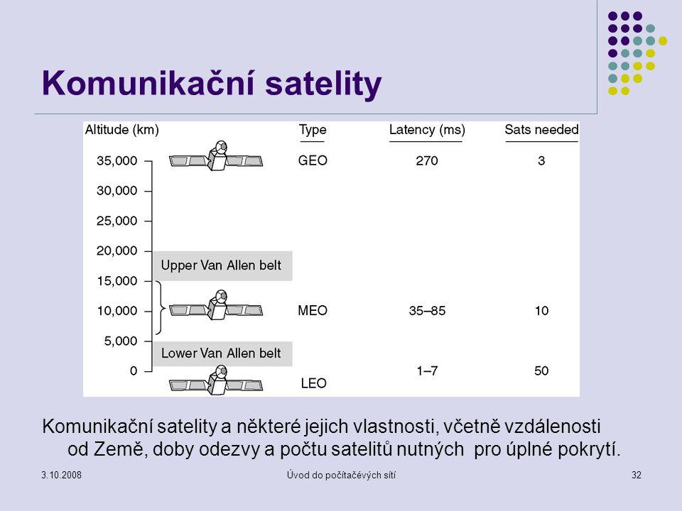 3.10.2008Úvod do počítačévých sítí32 Komunikační satelity Komunikační satelity a některé jejich vlastnosti, včetně vzdálenosti od Země, doby odezvy a