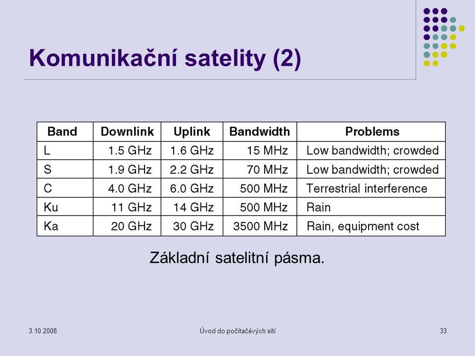 3.10.2008Úvod do počítačévých sítí33 Komunikační satelity (2) Základní satelitní pásma.