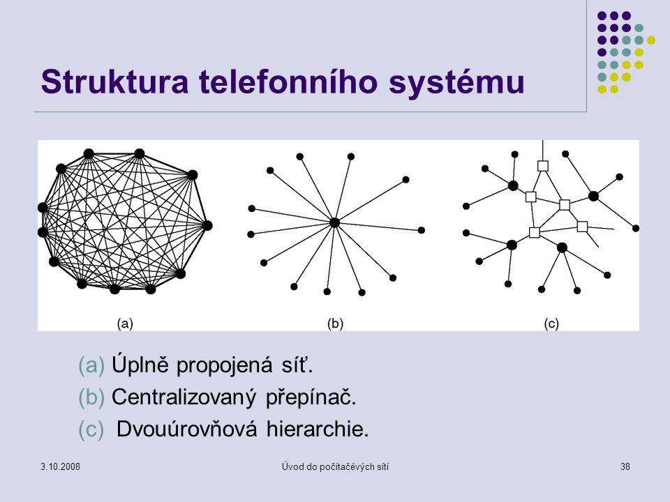 3.10.2008Úvod do počítačévých sítí38 Struktura telefonního systému (a) Úplně propojená síť. (b) Centralizovaný přepínač. (c) Dvouúrovňová hierarchie.