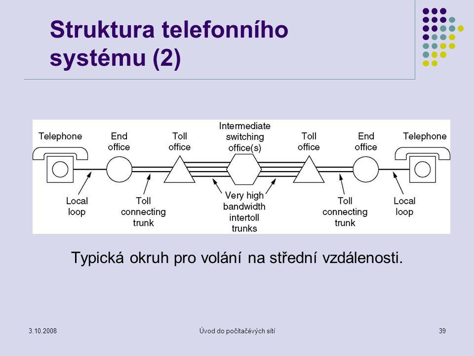 3.10.2008Úvod do počítačévých sítí39 Struktura telefonního systému (2) Typická okruh pro volání na střední vzdálenosti.
