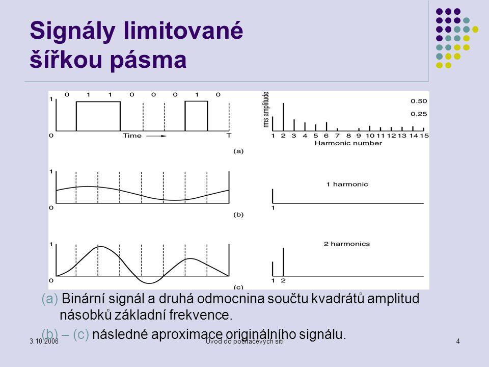 3.10.2008Úvod do počítačévých sítí4 Signály limitované šířkou pásma (a) Binární signál a druhá odmocnina součtu kvadrátů amplitud násobků základní fre