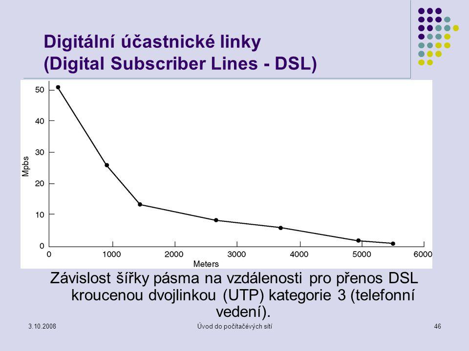 3.10.2008Úvod do počítačévých sítí46 Digitální účastnické linky (Digital Subscriber Lines - DSL) Závislost šířky pásma na vzdálenosti pro přenos DSL k