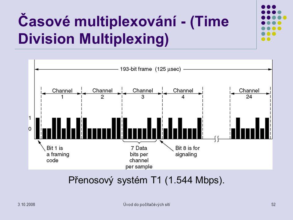3.10.2008Úvod do počítačévých sítí52 Časové multiplexování - (Time Division Multiplexing) Přenosový systém T1 (1.544 Mbps).